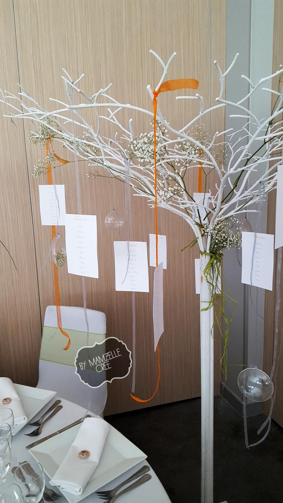 Plan de table arbre mam'zelle crée